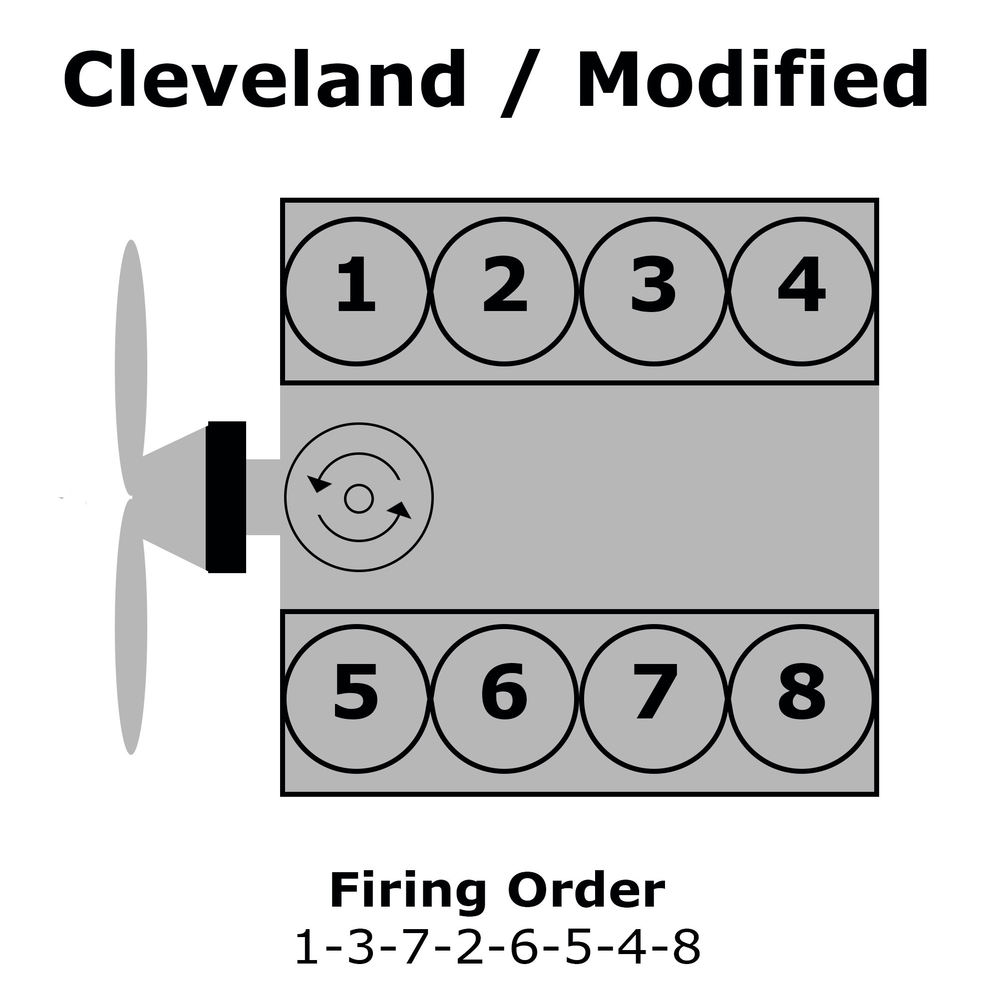 Ford Cleveland & Modified Firing Order