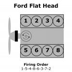 Ford Flat Head Firing Order