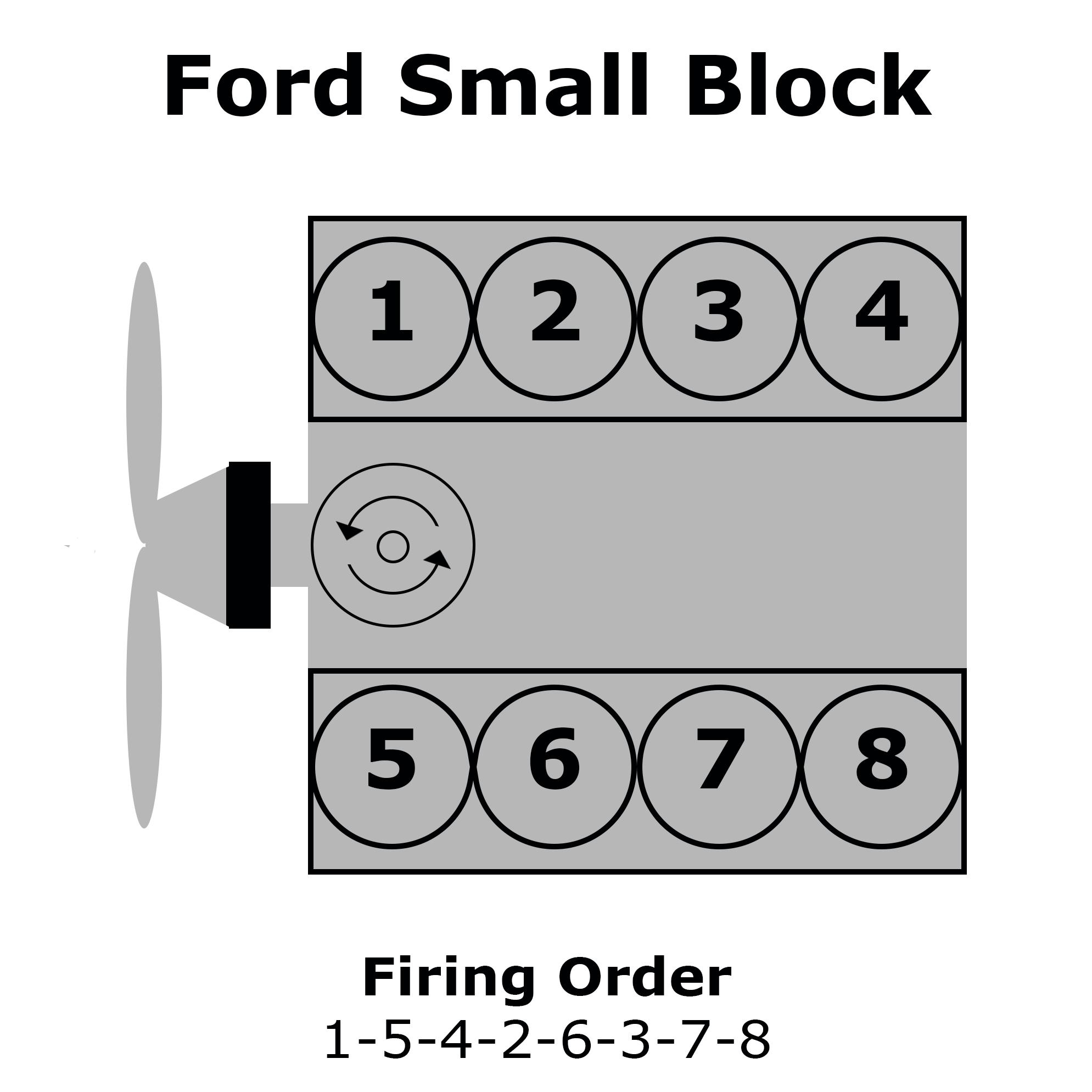 Ford Small Block Firing Order