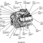 Ford V10 Engine Diagram -Suzuki Quadrunner Fuel Line Diagram