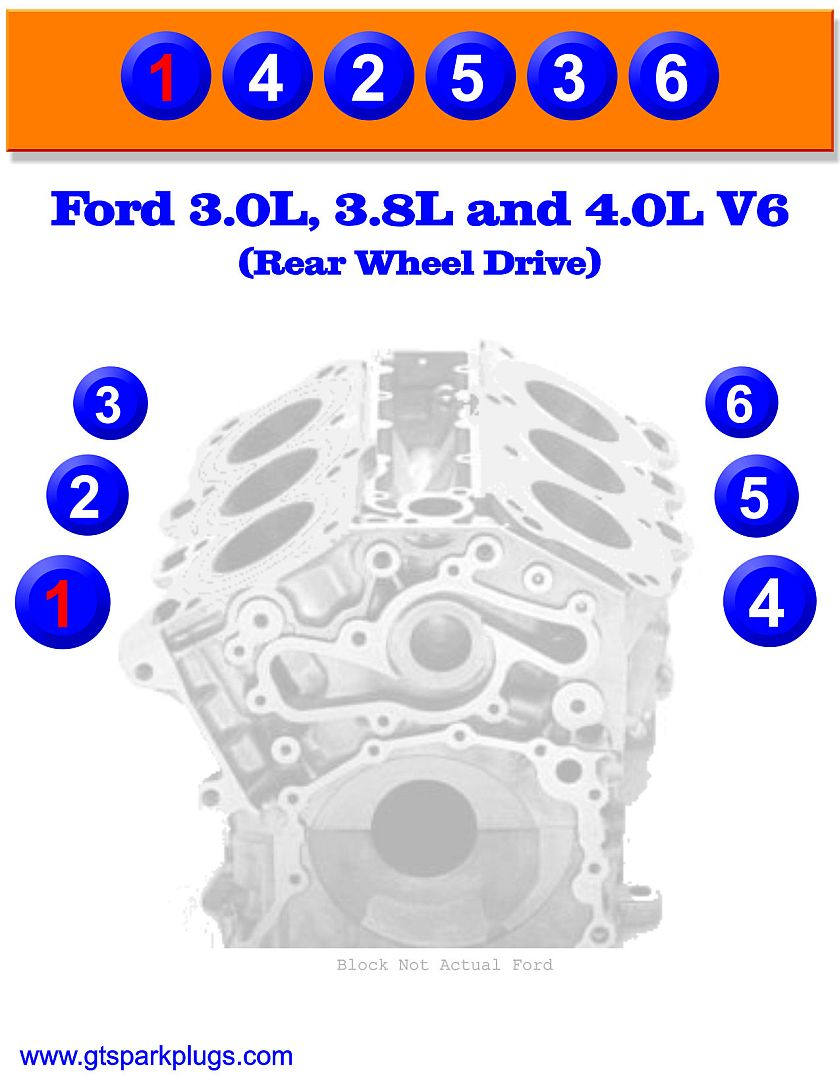 Go_3827] 1996 Ford Mustang 4 6 Firing Order Download Diagram