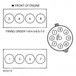 Ll_3393] Spark Plug Wiring To Distributor Cap Firing Order