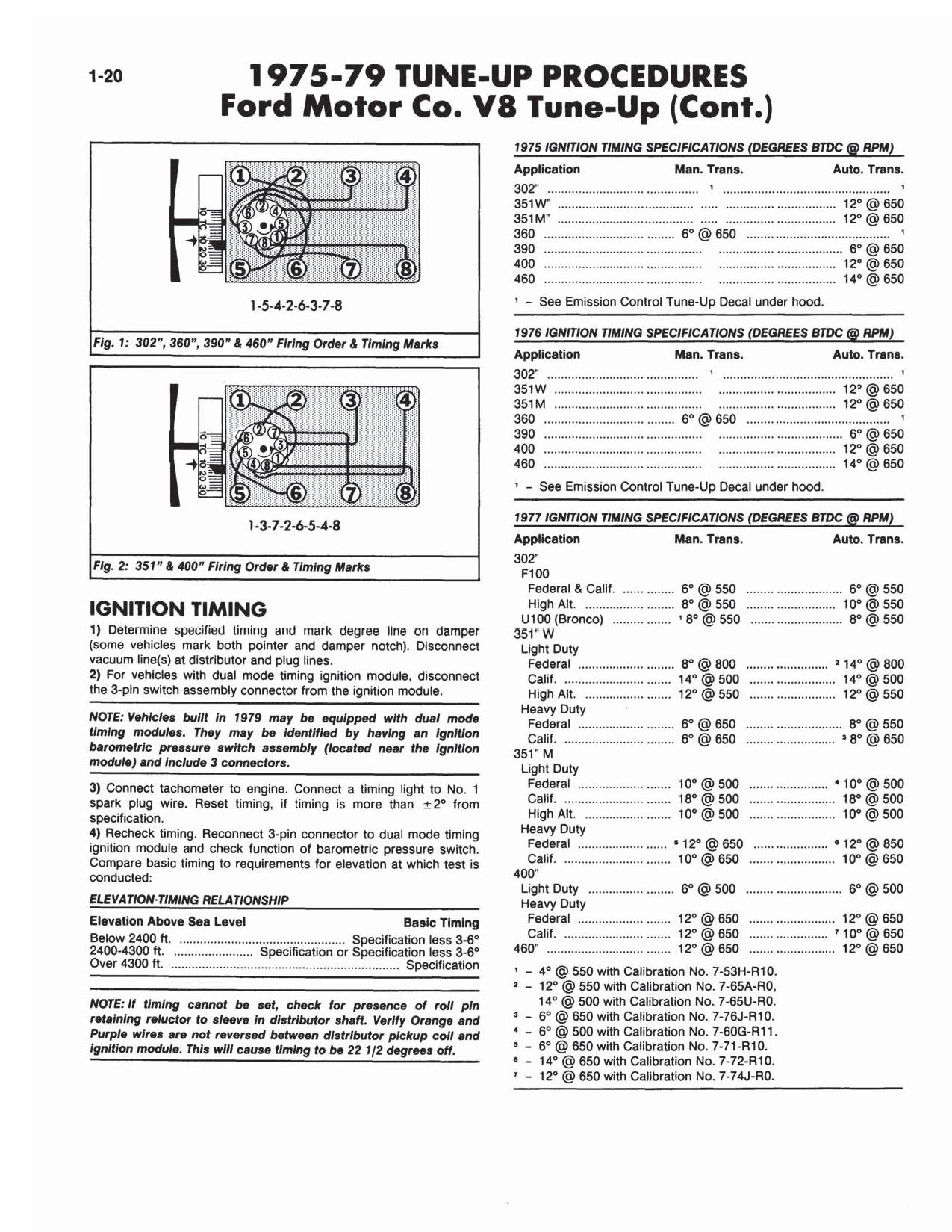 Need To Know Firing Order For 79 Ford 400 Ci