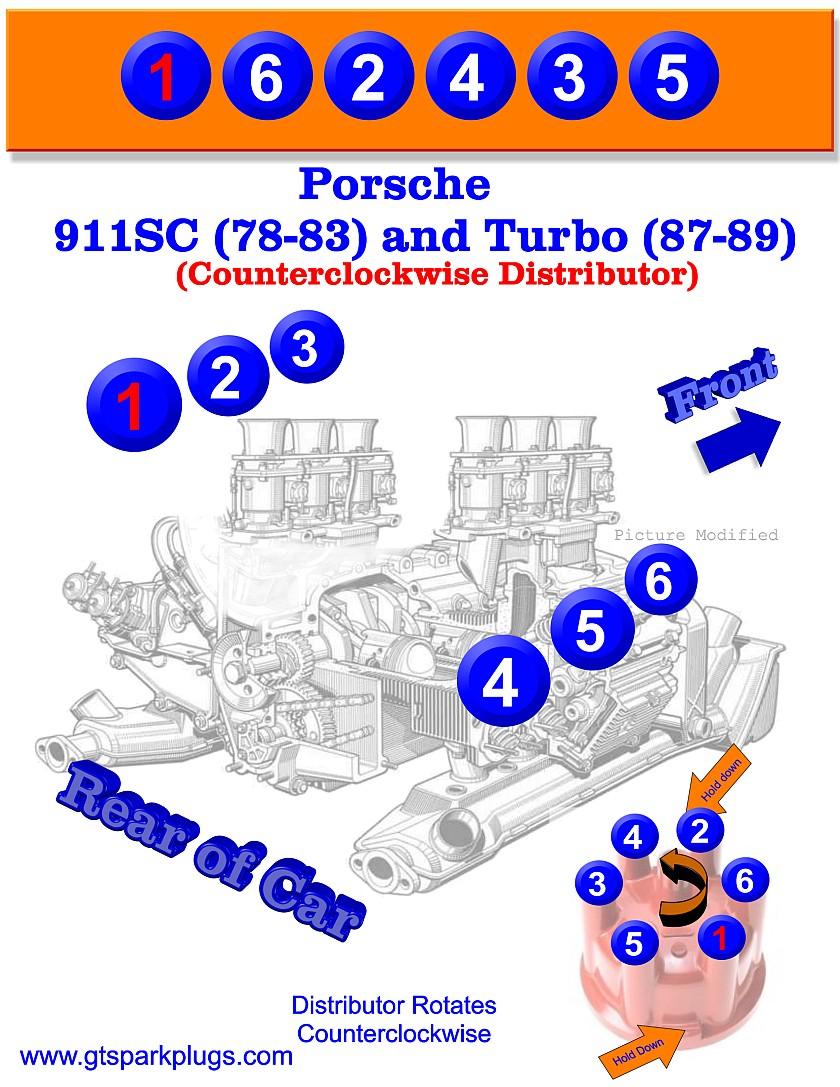 Porsche 911 Firing Order | Gtsparkplugs