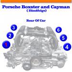 Porsche Boxster And Cayman Firing Order   Gtsparkplugs