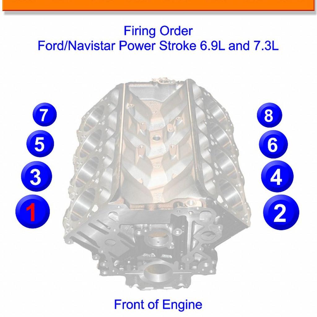 Powerstroke 6.9L And 7.3L Firing Order | Gtsparkplugs
