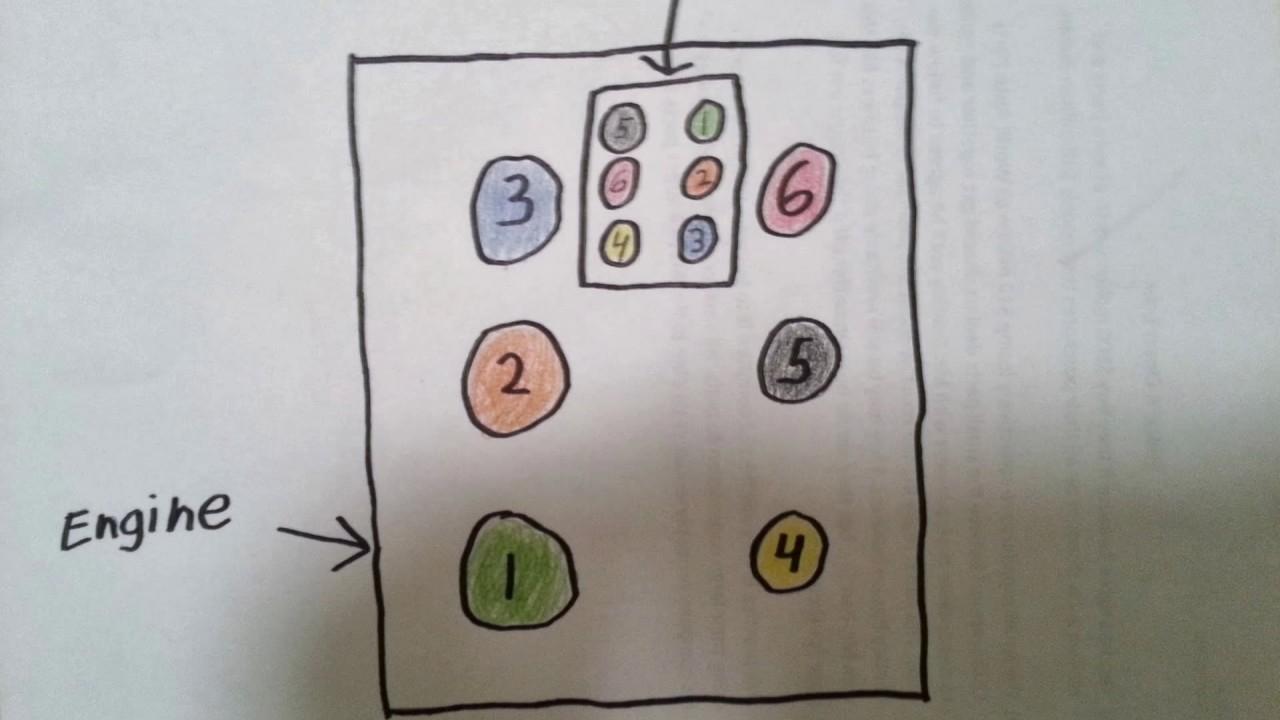 Solved: 2002. What Is Firing Order For 3.0L V6? - Fixya