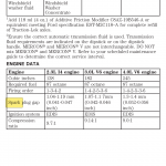 Spark Plug Specs - 2001 Ranger 4.0L - Ranger-Forums - The