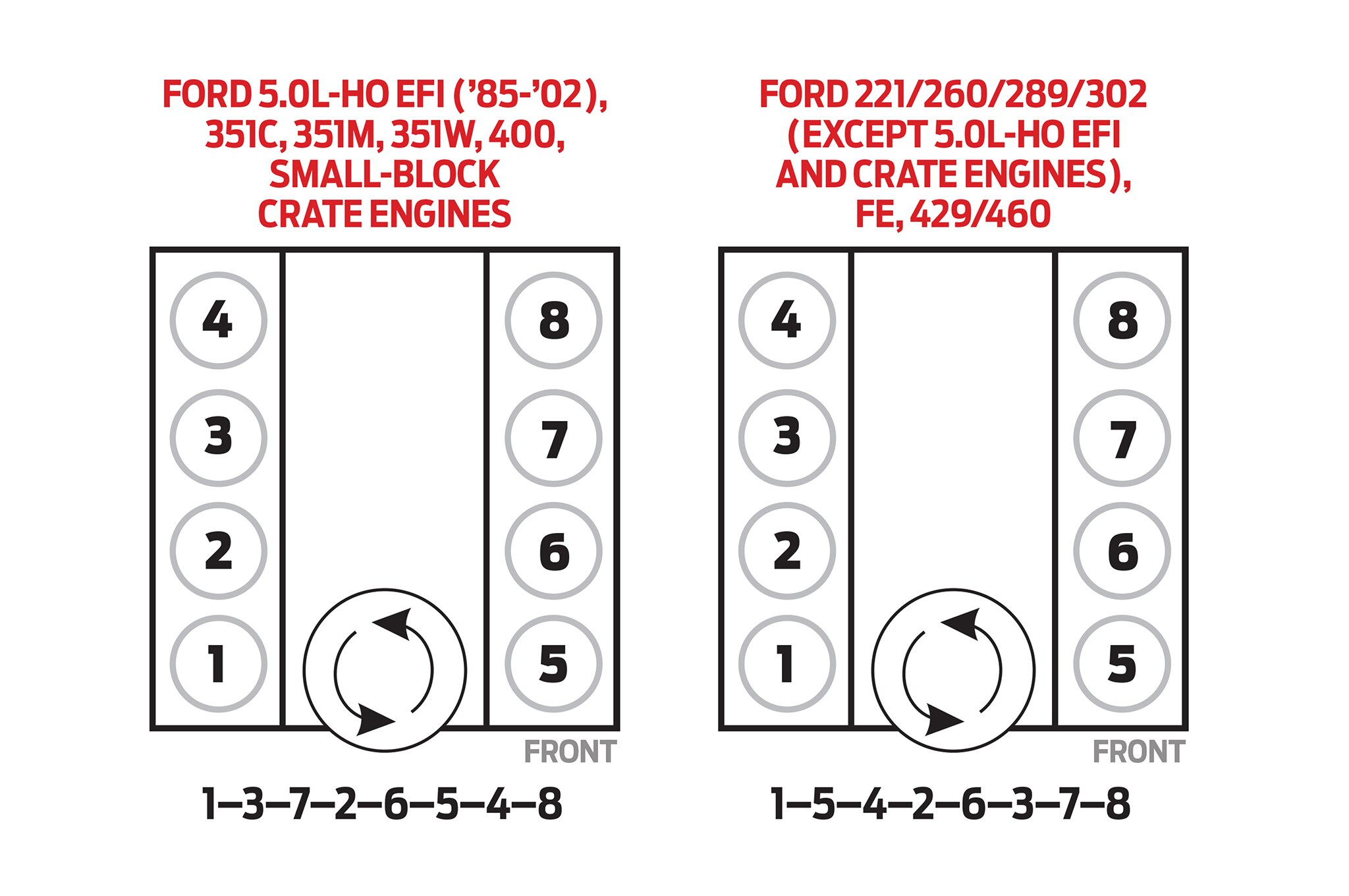 Wiring Diagram Ford 302 Firing - 1986 Gmc Wiring Diagram