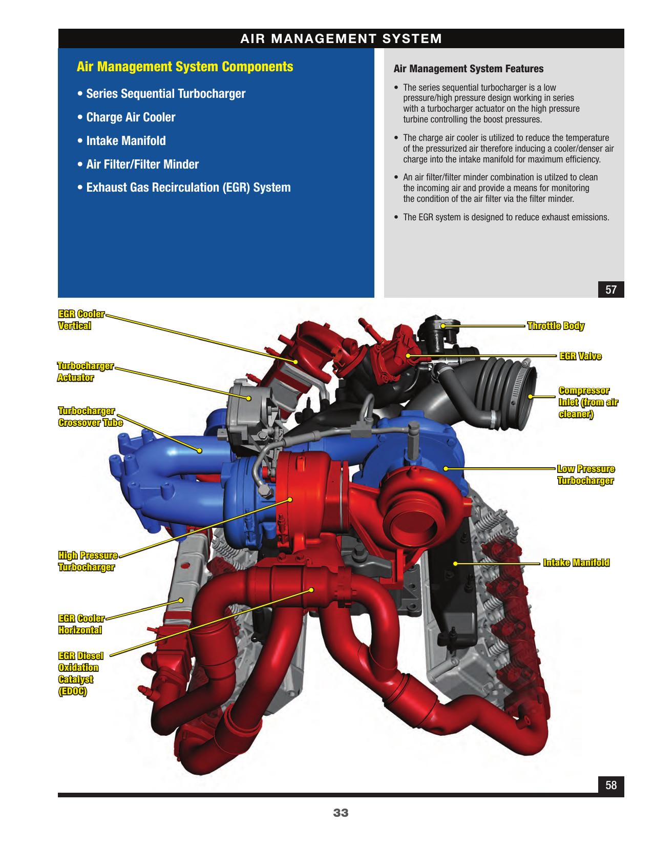 2008 6.4 L - Alliant Power | Manualzz