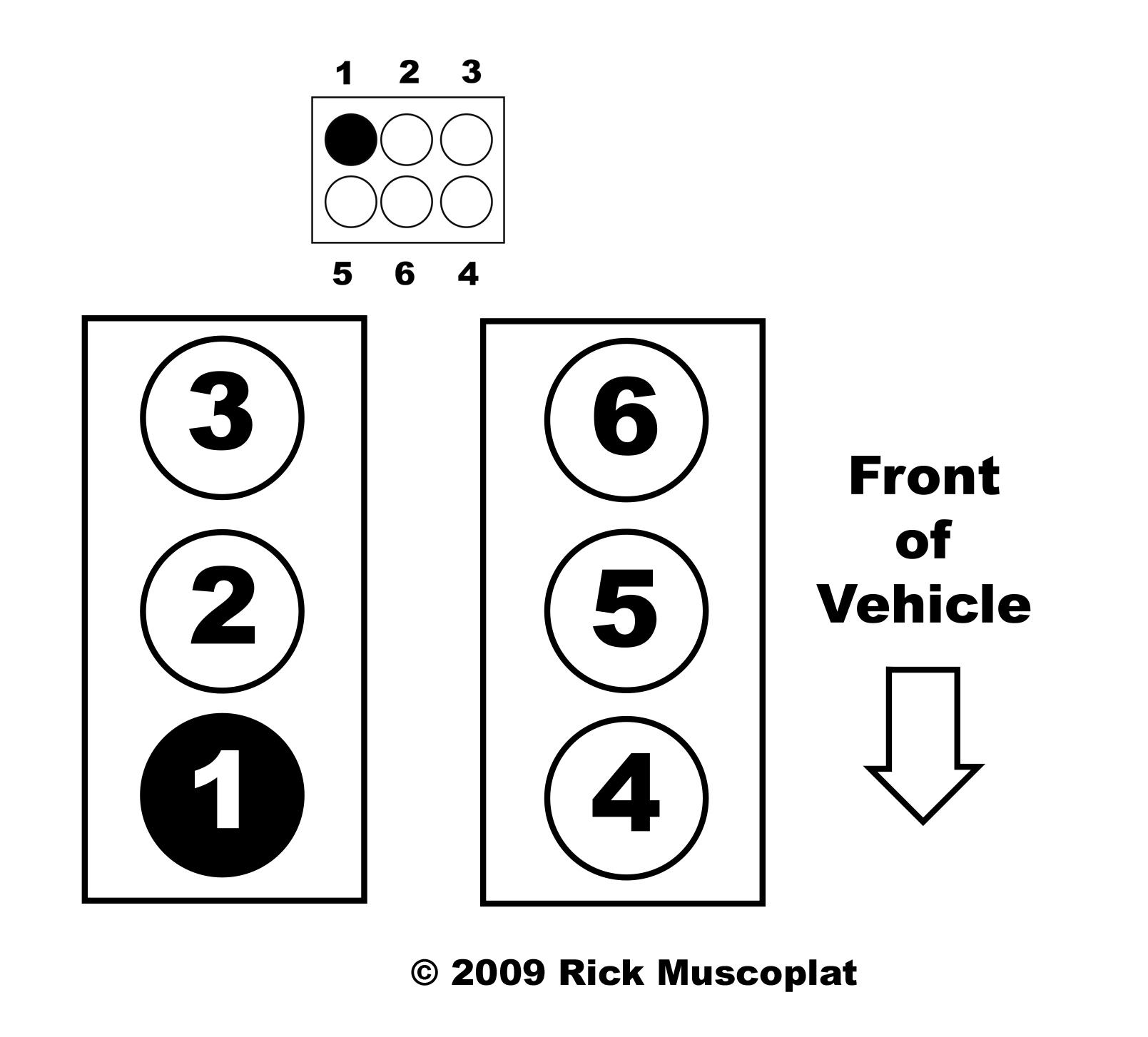 2009 Ford Explorer 4.0L Firing Order — Ricks Free Auto