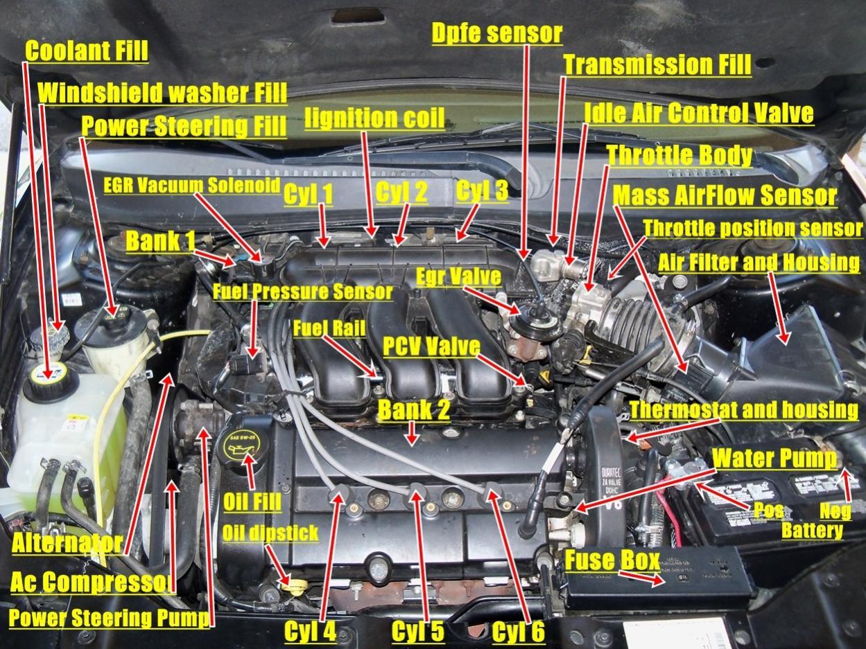 2013 Ford Taurus Engine Diagram - Seniorsclub.it Series