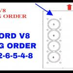 5 4 Liter Engine Firing Order Diagram - Audi A6 Glove Box