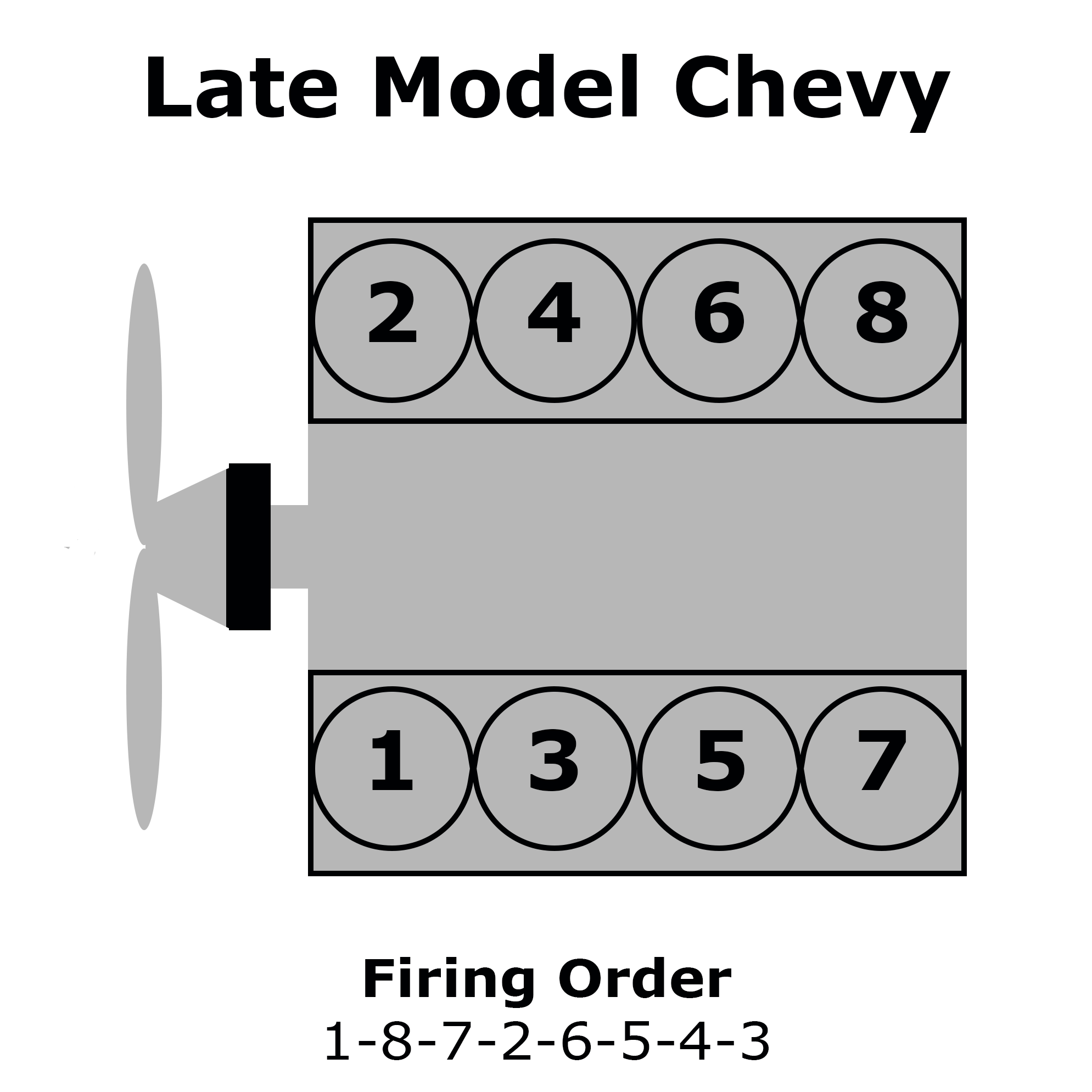 Chevy 5 3 Firing Order Diagram - Center Wiring Diagram Slim