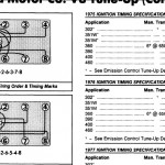 Diagram Firing Order 460 Ford Motor Full Hd Version Ford
