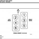 Firing Order 3 6 Dodge - Wiring Diagram Structure-Panel