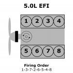 Firing Order Diagram 4 6 Liter Ford Engine - 2007 Pt Cruiser