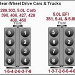 Ford 289 302 5.0 390 406 460 351 4.8 5.8 Firing Order