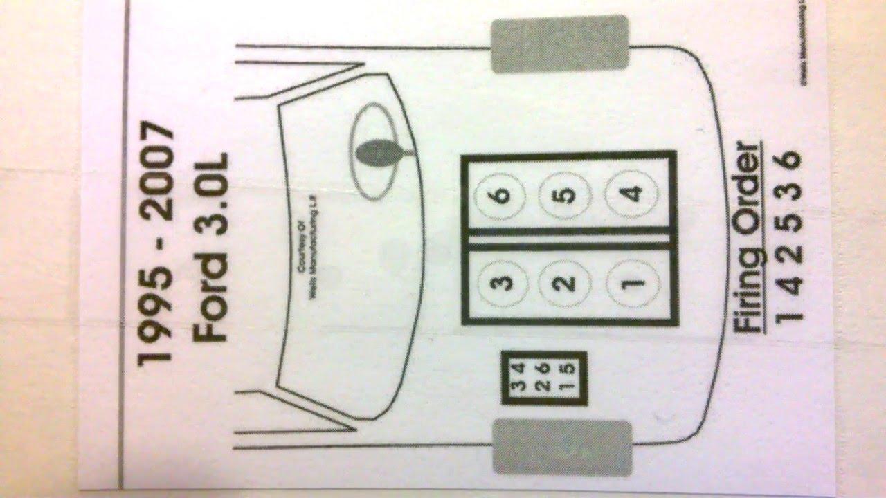 Ford 3 0 V6 Engine Firing Diagram - Old Electrical Fuse