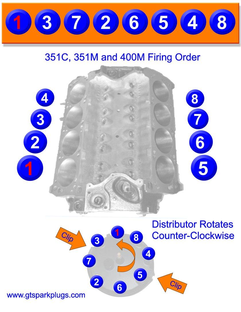 Ford 351C, 351M, 400M Firing Order | Gtsparkplugs