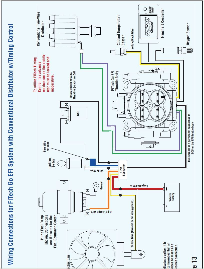 Ford 460 Distributor Wiring - Wiring Diagram Solid-Only