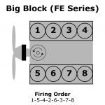 Ford Big Block (Fe) Firing Order