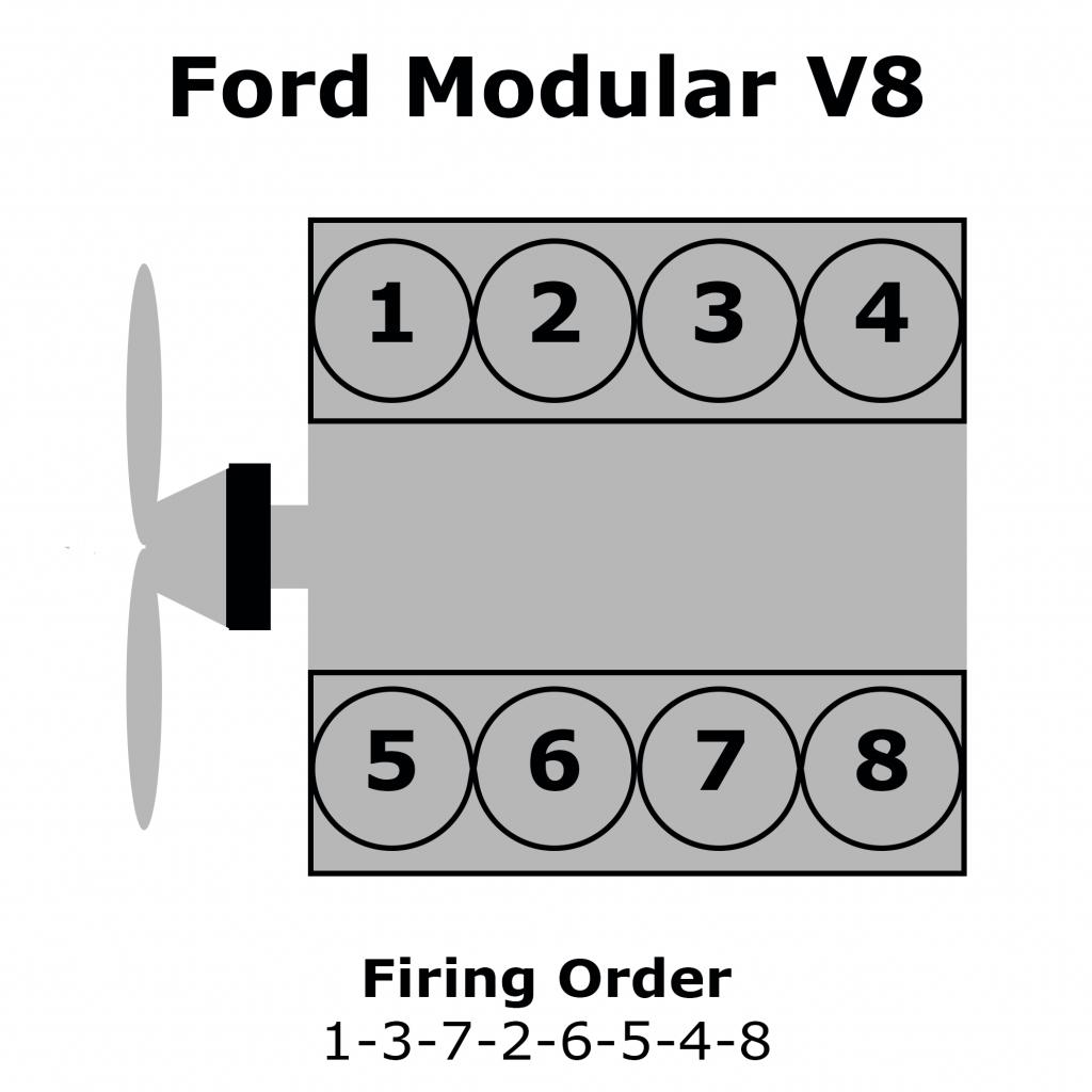 Ford Modular Engine Firing Order