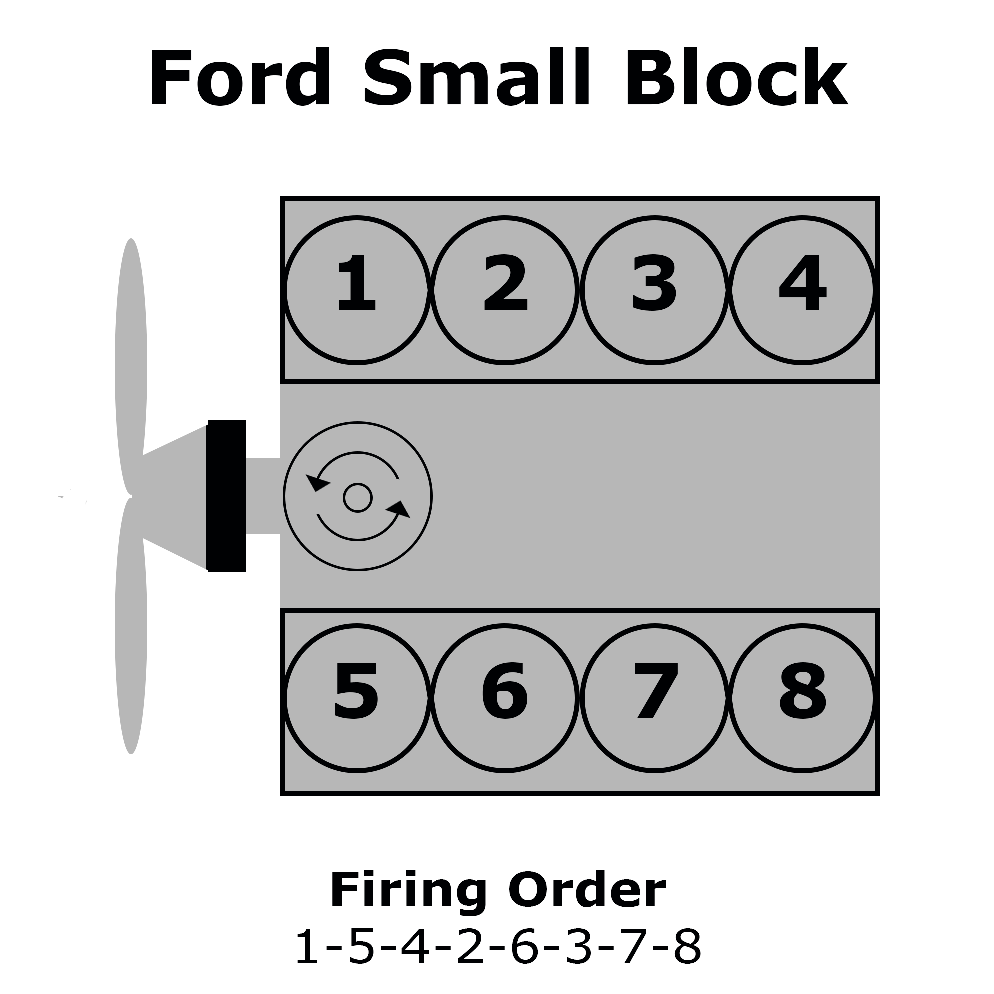Ford Small Block Firing Order