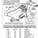 Ford Tractor Plug Wiring Diagram - For A 97 Golf Fuse Box