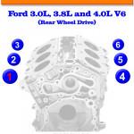 Ford V6 Firing Order | Gtsparkplugs