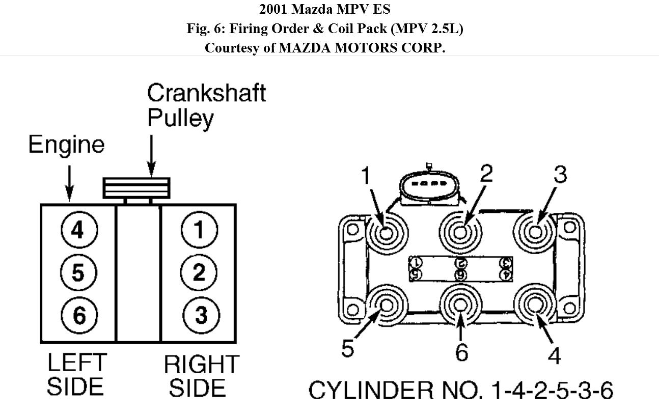 Mazda Mpv V6 Firing Order - Seniorsclub.it Device-Jewel