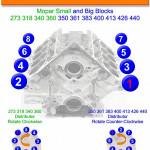 Mopar Firing Order | Gtsparkplugs