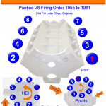 Pontiac V8 Firing Order   Gtsparkplugs