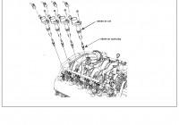 2001 Ford Escape Spark Plug Wiring Diagram – Process Flow