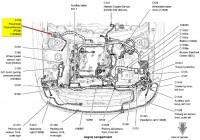 2004 Ford Freestar Plug Wire Diagram – Honda Cb750 Wiring