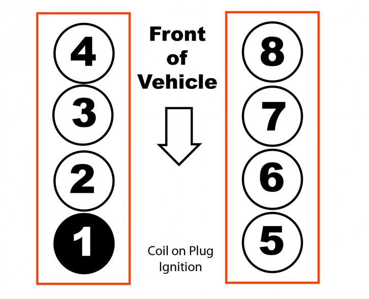 Permalink to 2010 Ford F150 Firing Order