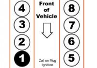 2010 Ford F150 6.2L V-8 Firing Order — Ricks Free Auto