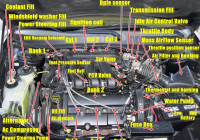 2013 Ford Taurus Engine Diagram – Seniorsclub.it Series