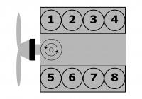 5 4 Liter Engine Firing Order Diagram – Audi A6 Glove Box