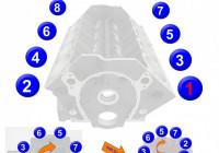5 Big Block Engine Diagram | Chevy Motors, Chevy Trucks