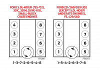 57412 Ford 390 Spark Plug Wiring Diagram | Wiring Resources