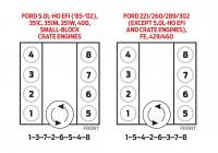 57412 Ford 390 Spark Plug Wiring Diagram | Wiring Resources
