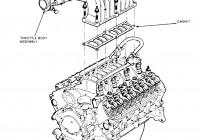 92 Ford F 150 302 Engine Diagram – Ec Motor Wiring Diagram