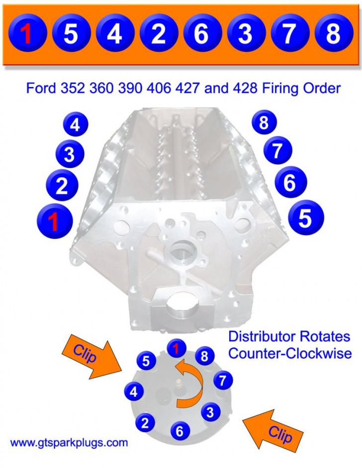 Permalink to Ford Fe Firing Order Diagram
