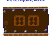 Big Block Ford Intake Torque Sequence | Gtsparkplugs