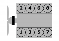 Chevy 5 3 Firing Order Diagram – Center Wiring Diagram Slim