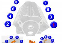 Chevy Sbc And Bbc Firing Order | Gtsparkplugs