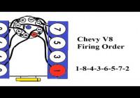 Chevy V8 Firing Order – Youtube
