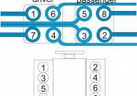 Coil Pack Firing Order Diagram – Land Rover Forums – Land