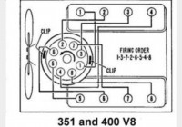 Collections Of Ford 351 Firing Order Diagram Moreover Ford